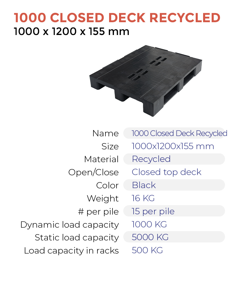 Quote – 1000 Closed Deck Recycled