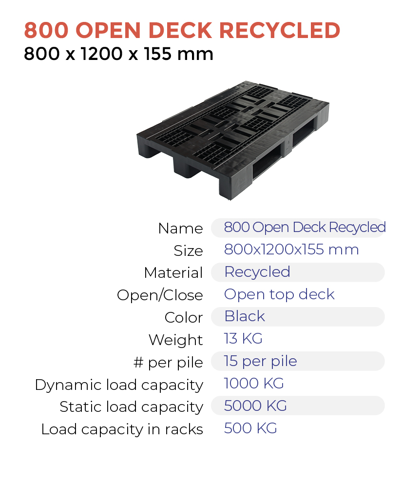 Quote – 800 Open Deck Recycled