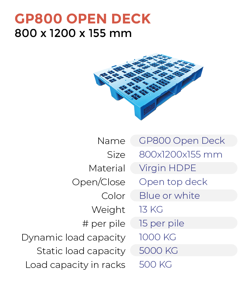 Quote – GP800 OPEN DECK