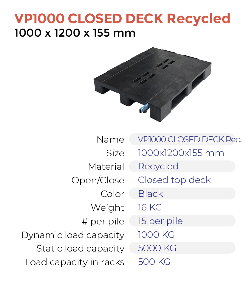 Quote – VP1000 CLOSED DECK Recycled