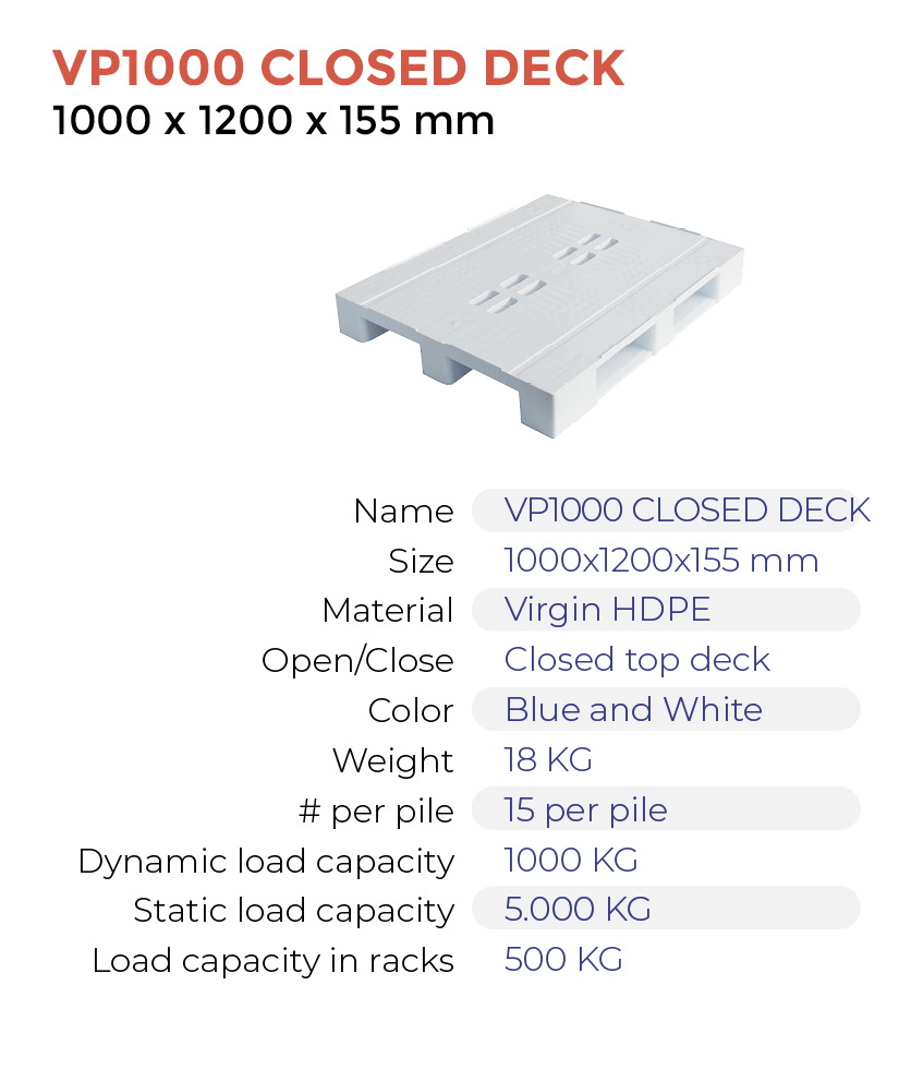 Quote – VP1000 CLOSED DECK