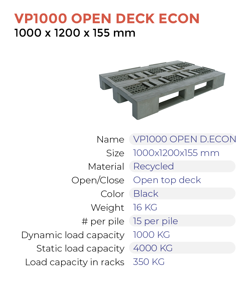 Quote – VP1000 OPEN DECK ECON