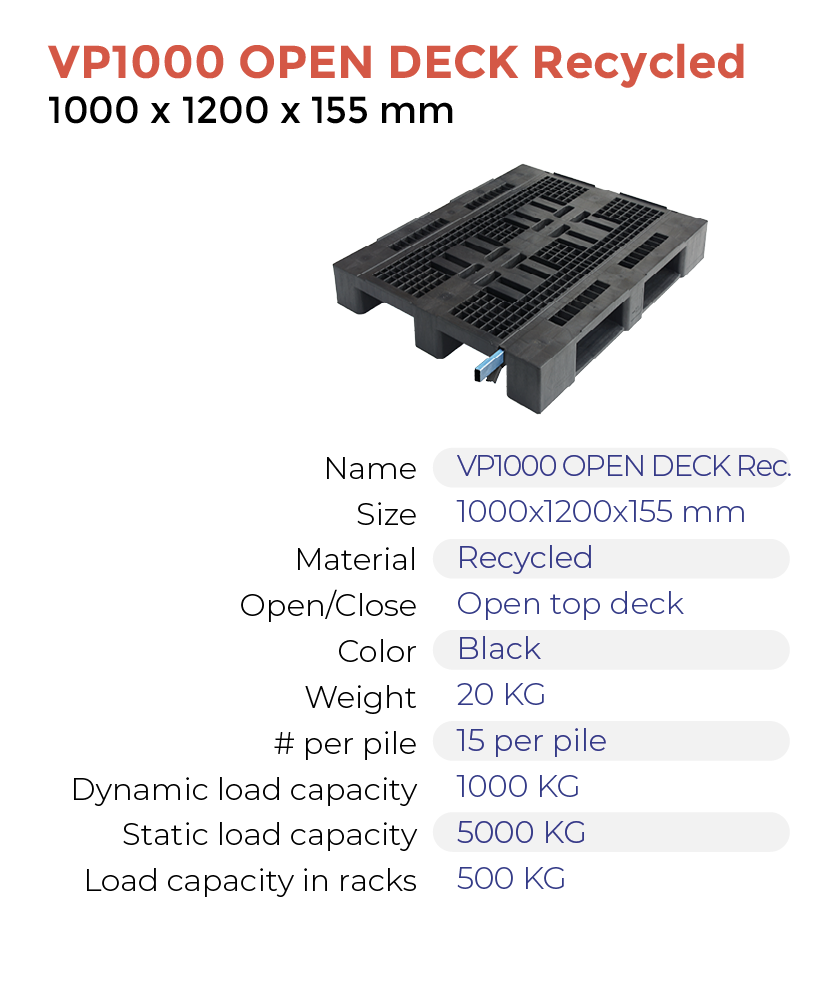 Quote – VP1000 OPEN DECK Recycled