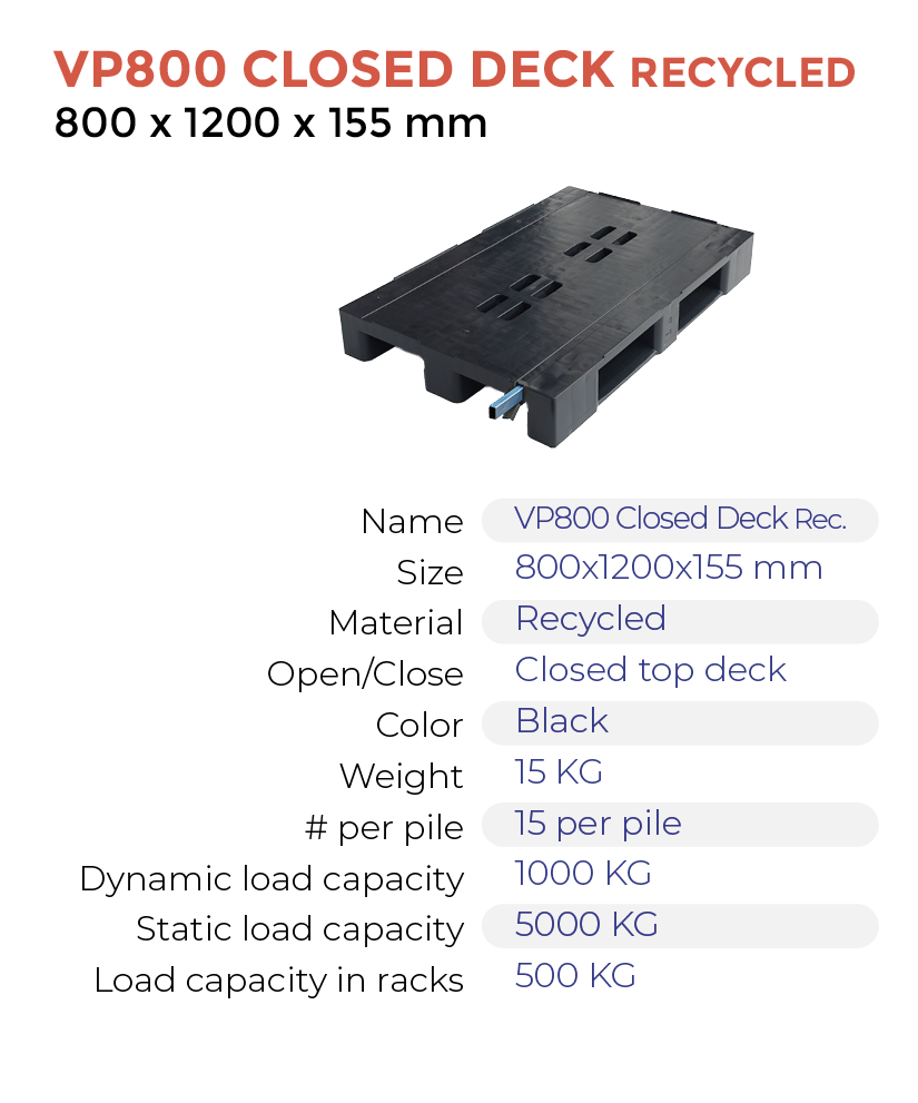 Quote – VP800 CLOSED DECK Recycled