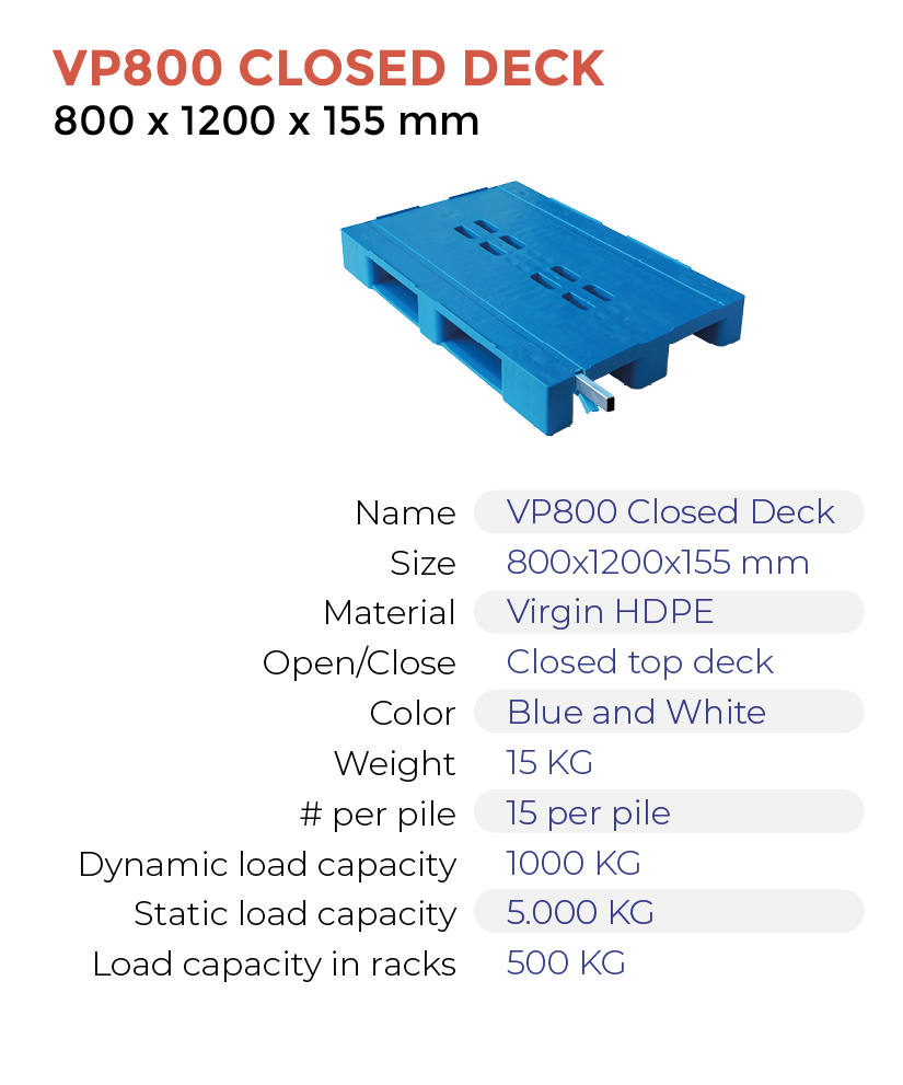 Quote – VP800 CLOSED DECK