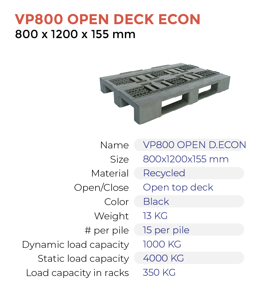 Quote – VP800 OPEN DECK ECON