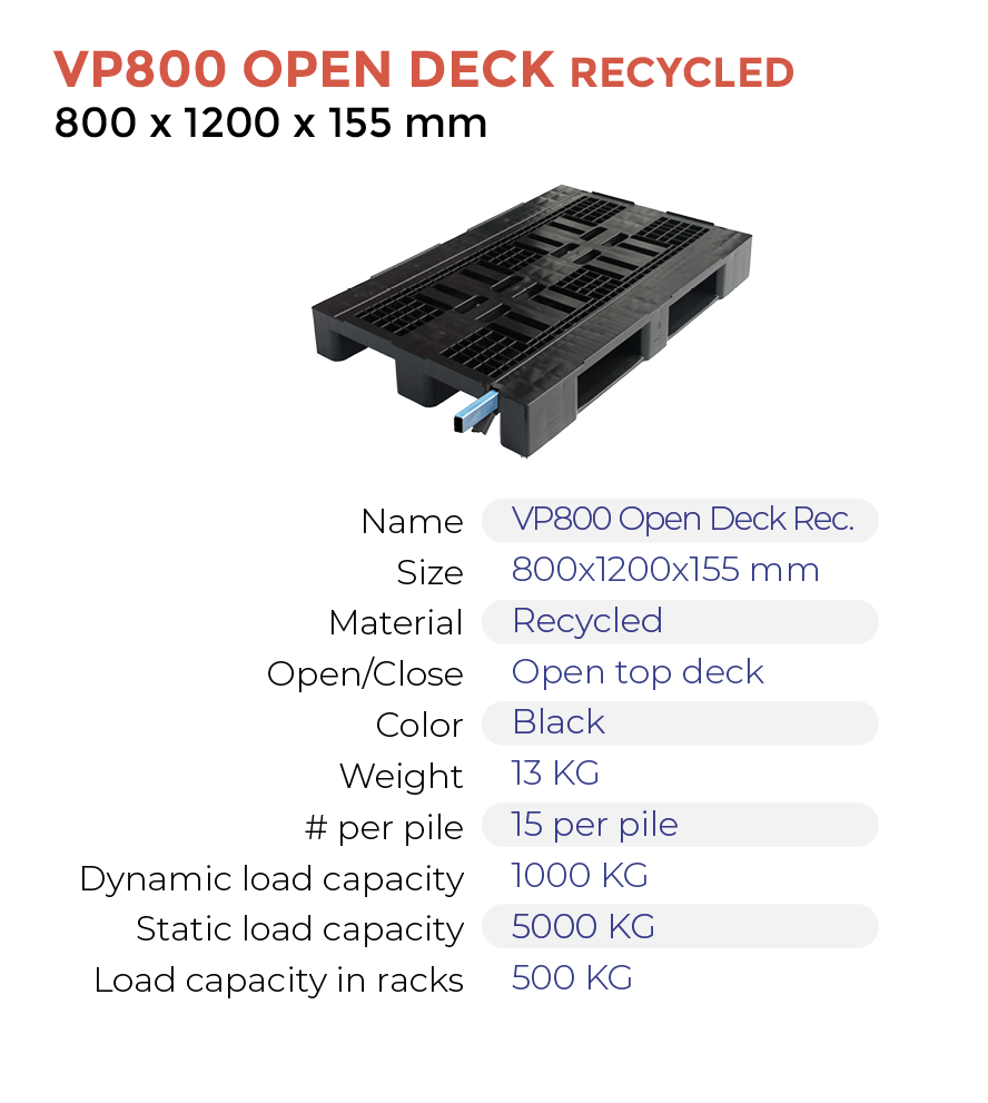 Quote – VP800 OPEN DECK Recycled