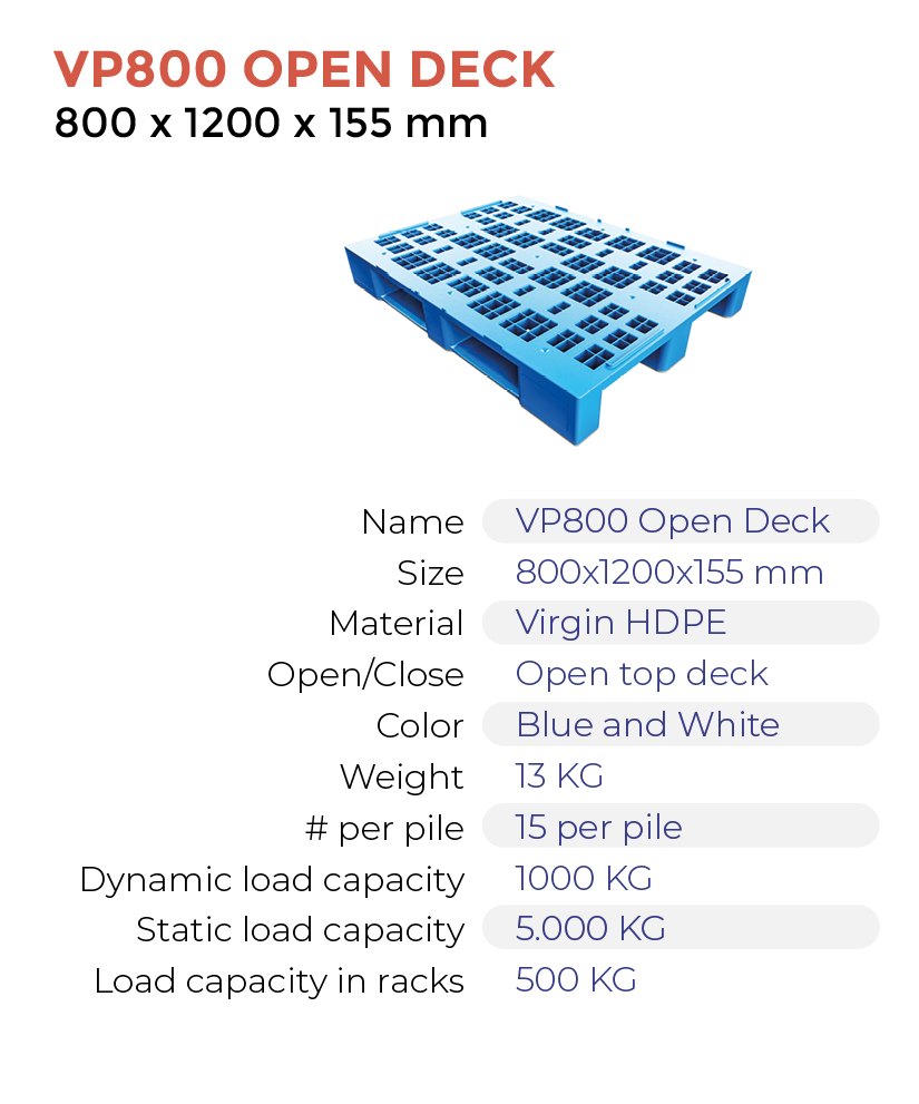 Quote – VP800 OPEN DECK