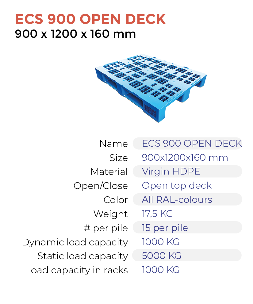 Quote – ECS 900 OPEN DECK